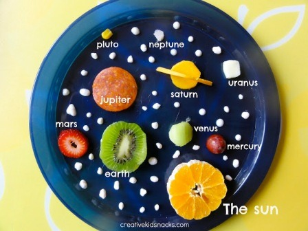 Solar System Snack from Creative Kid Snacks