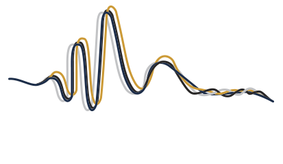 Threaded