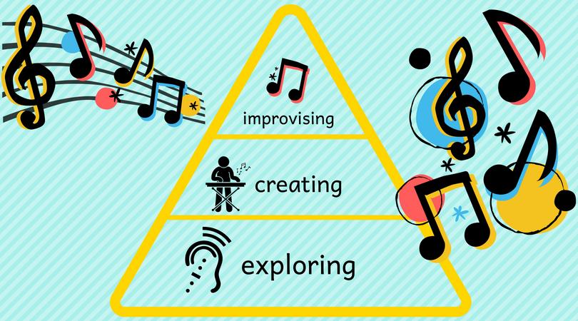 Explore Create Improvise