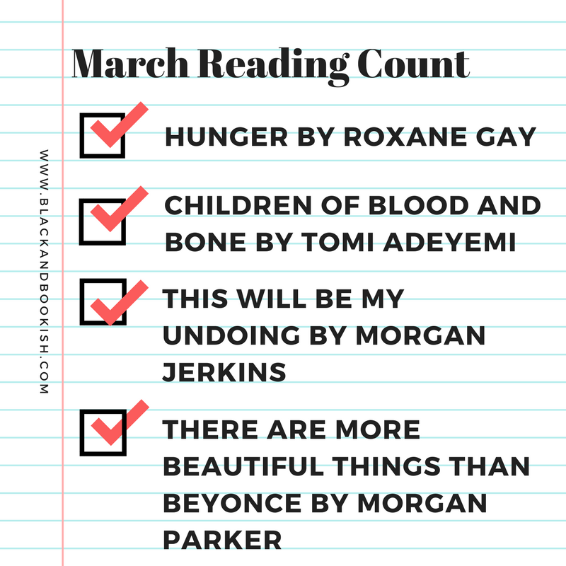 March Reading Count.png