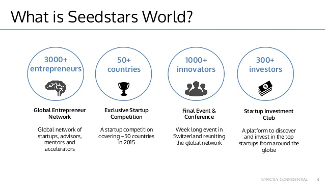 seedstars-world-top-trends-in-emerging-markets-4-638.jpg