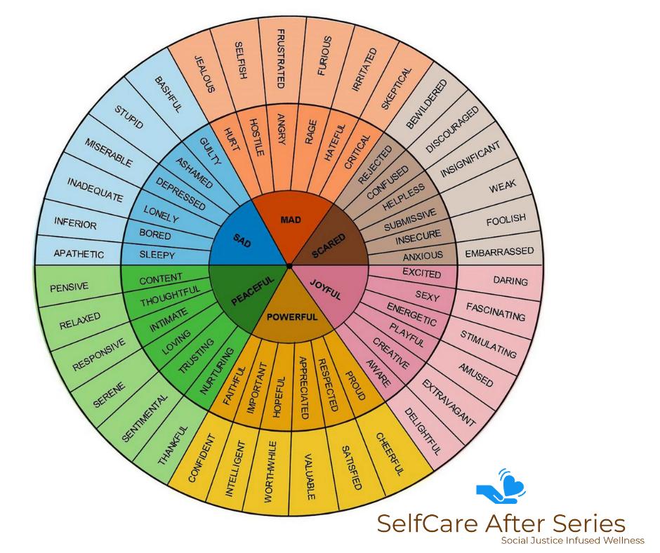 Feelings Wheel for blog.png