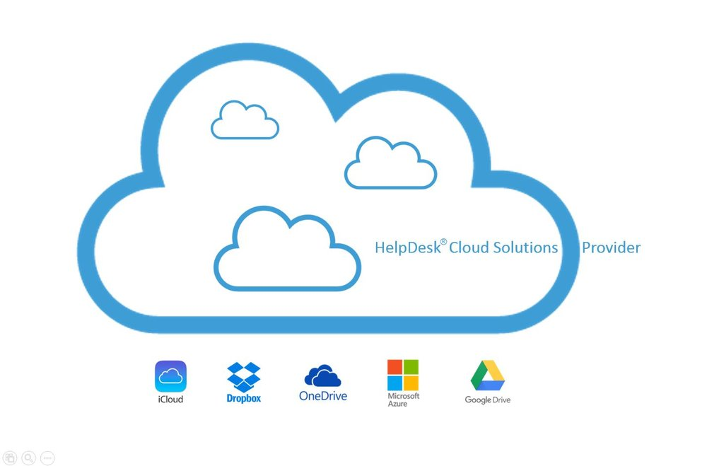 HelpDesk Cloud Solutions Provider 1300-085222