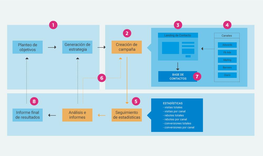 estrategia-digital-planeacion-y-desarrollo.png