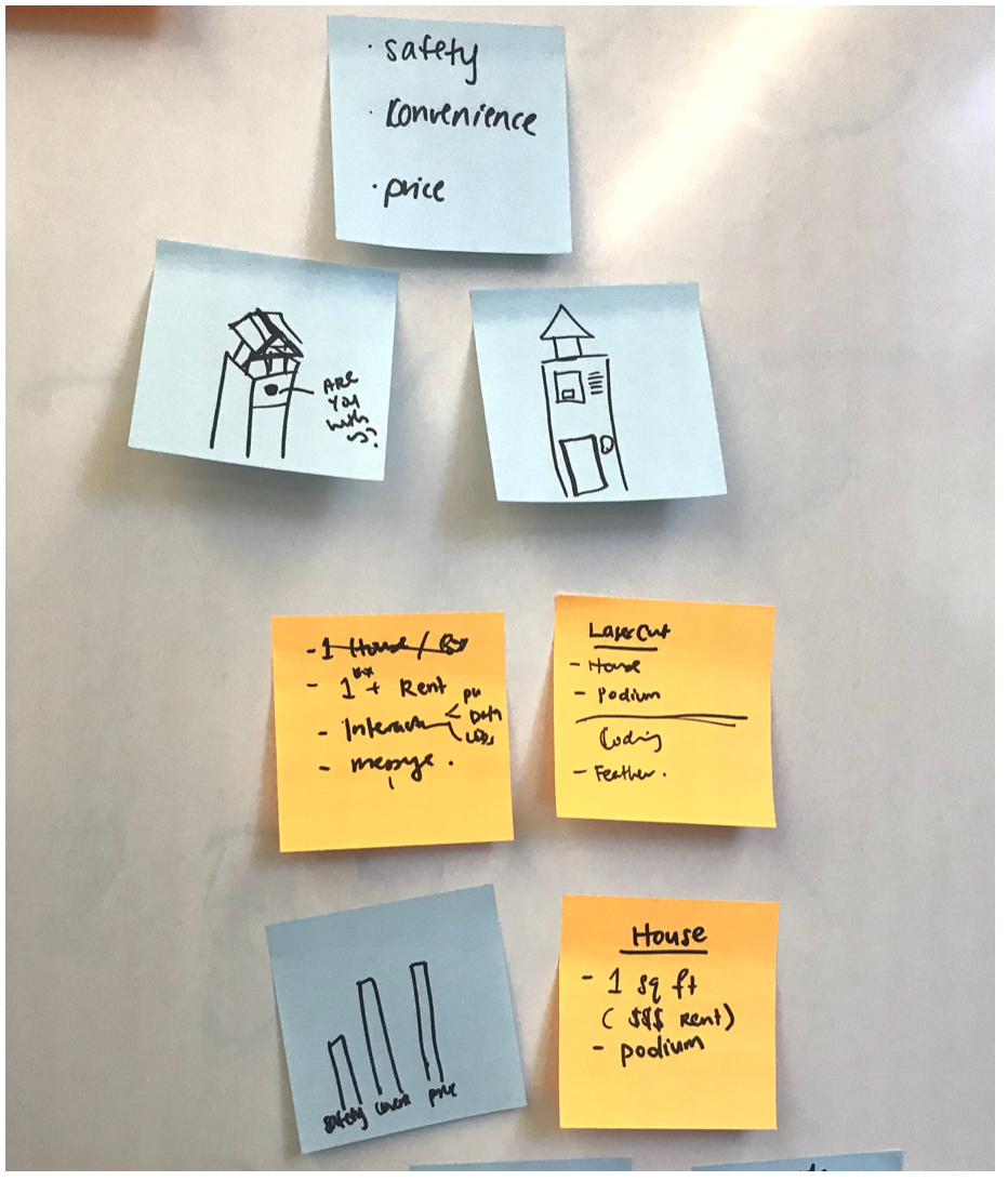 Ethnographic User Research - To understand the problem space, we conducted ethnographic interviews to understand needs, frustrations, and pain points around the topic of housing.