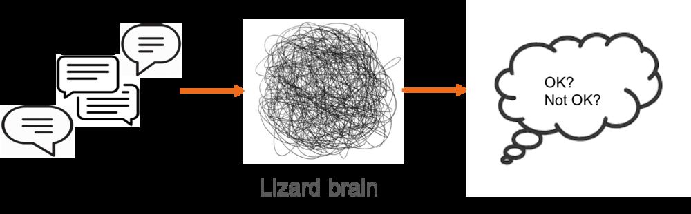 lizard brain filter.png