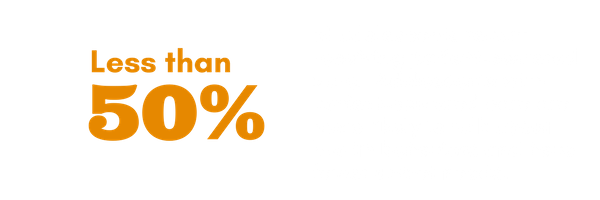 Less than 50% of adolescents report receiving patient-centered care. Adolescents with patient-centered care are more likely to talk about health behaviors and have fewer unmet needs.