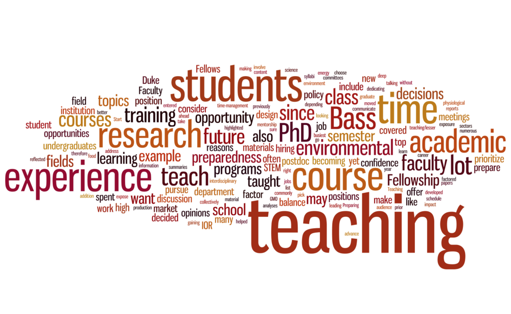 Making the Time (to Learn How) to Teach - For Duke Graduate School's Professional Development Blog