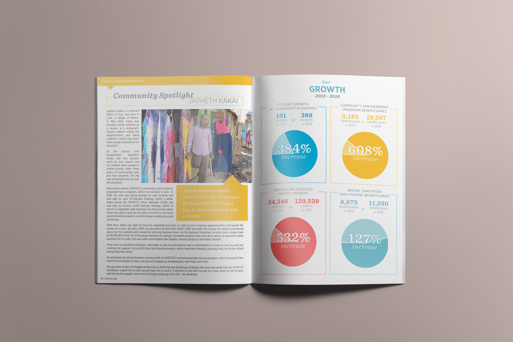 Annual-Report-Mockup-Spread-5.png