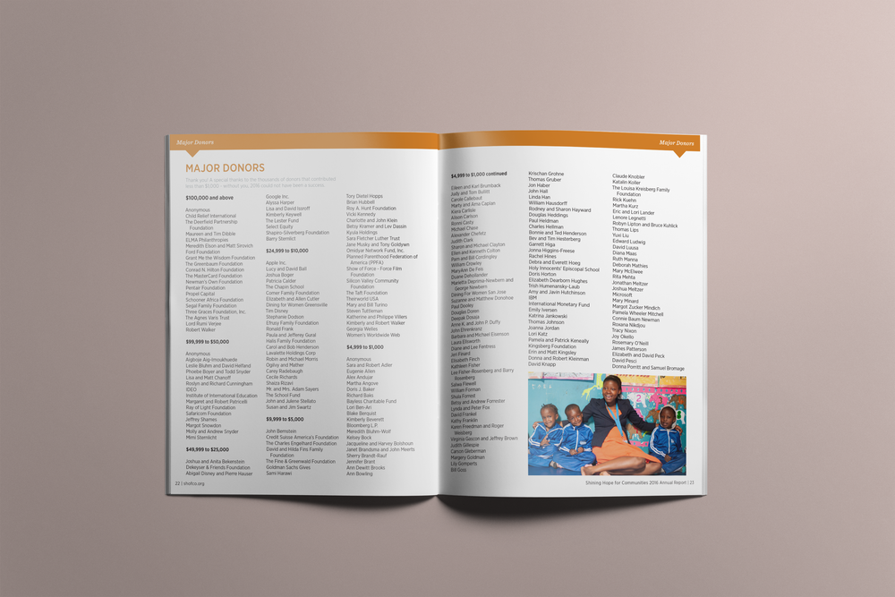 Annual-Report-Mockup-Spread-6.png