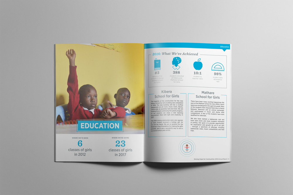 Annual-Report-Mockup-Spread-3.png