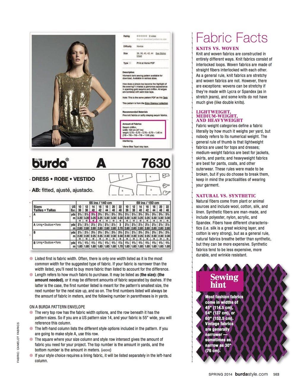 Sewing_Basics_Spring2014_Amanda_Kaufmann2.jpg