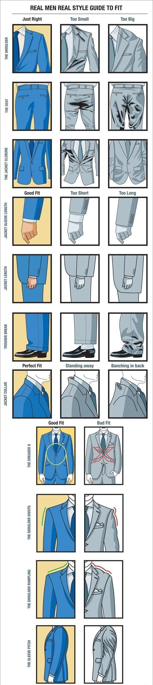 Suit guide