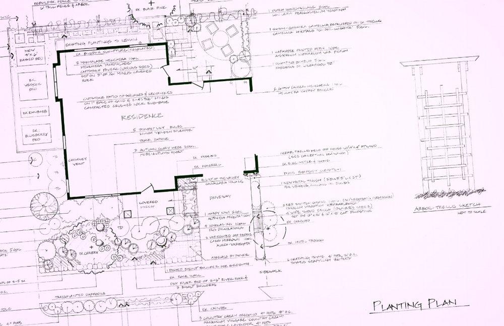 Residential Planting Plan