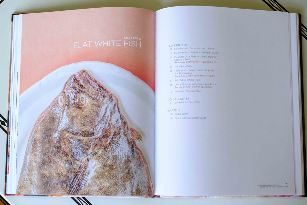 Self-publishing a Cookbook-4.jpg