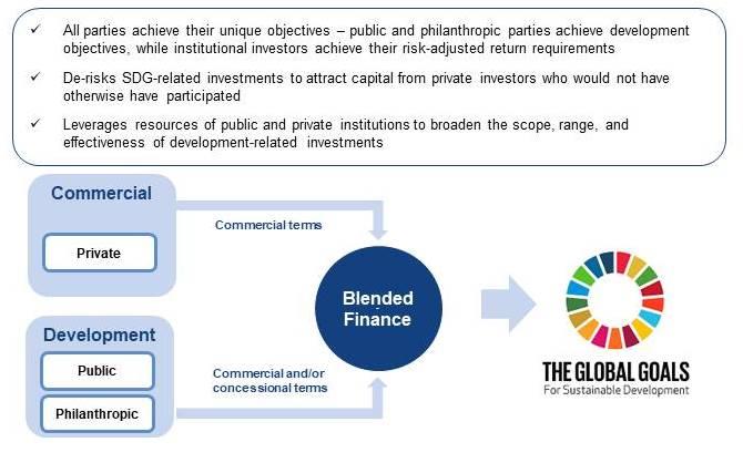 blended finance.jpg