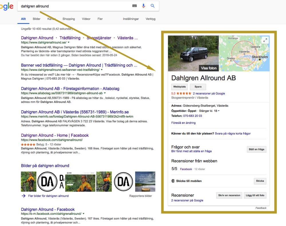Sökning på Dahlgren Allround