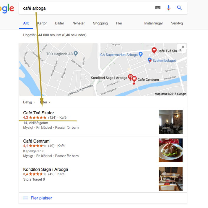 Sökning på Café i Arboga - Google my Business
