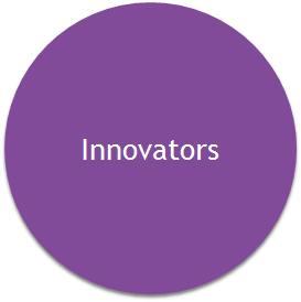 Bekijk het Innovators aanbod