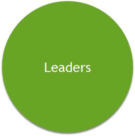 Bekijk het aanbod voor Leaders