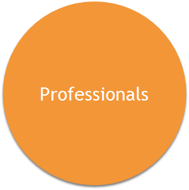 Bekijk de Professionals trainingen