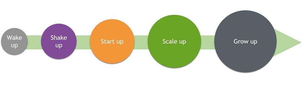de-groei-van-je-organisatie.jpg