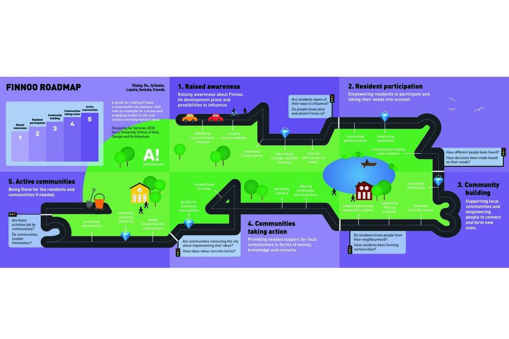 roadmap_www.jpg