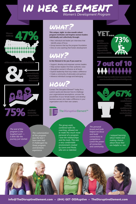 Women's Leadership Development Program
