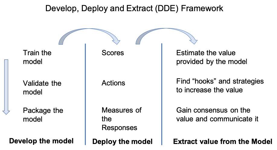 dde-framework-18-v2.jpg