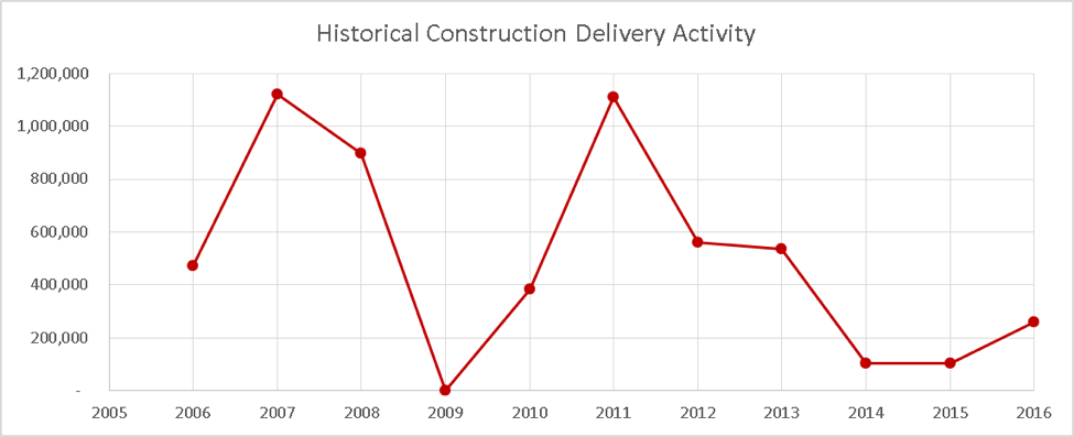 - Figure  SEQ Figure \* ARABIC