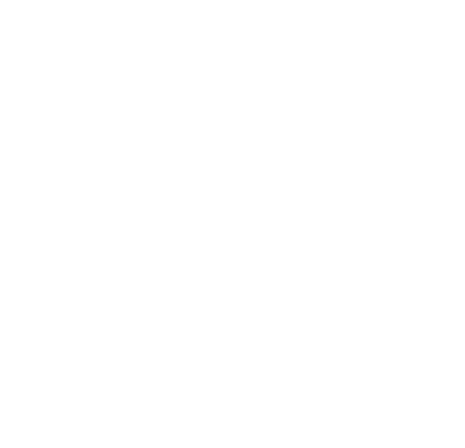 Mind Atlas™