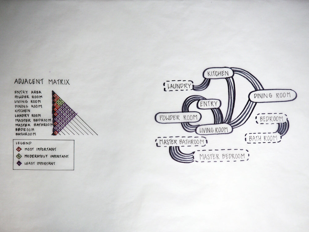P2_Diagrams.jpg