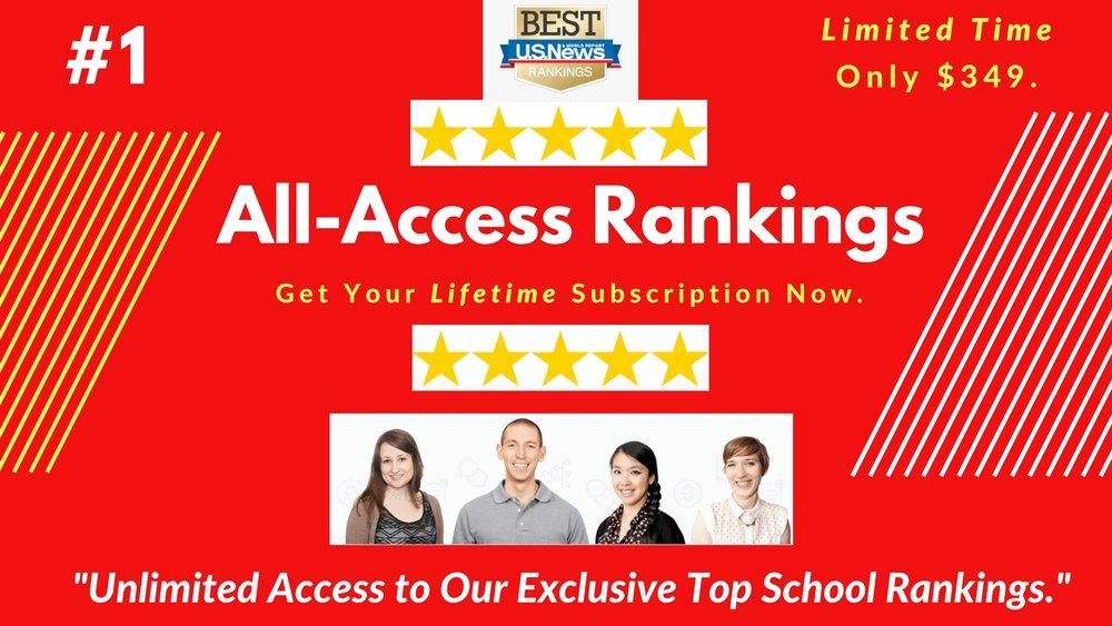 Best Medical Schools Rankings - #1 Top Medical Schools in