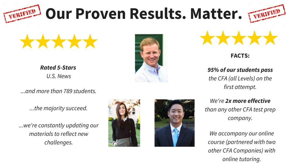 Review of Best CFA Exam Prep.  With Results from CFA Prep Company.