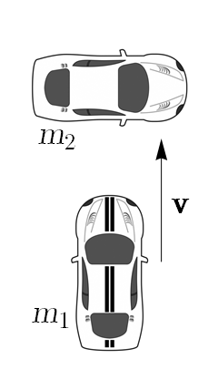 Figure 1: Car images from  openclipart.org