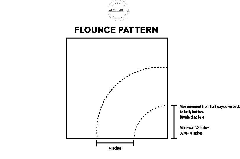 Flounce pattern .jpg