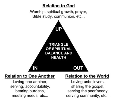LifeShape-Triangle.jpg