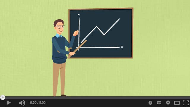 A series of how-to or instructional videos keep you on the customer's mind and provide added value to your services.