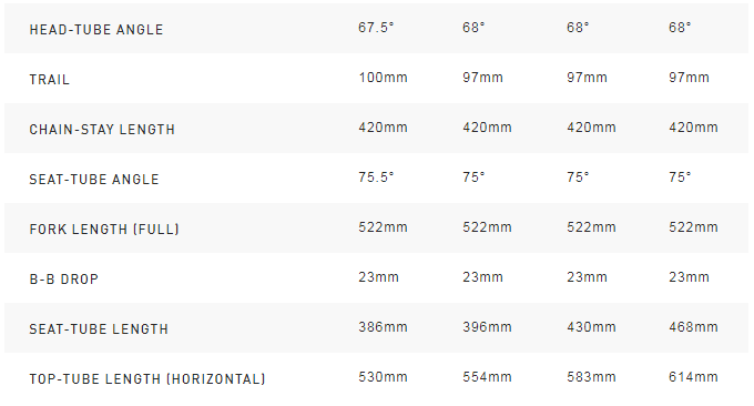 17 Camber Womens 650b Geo2.png