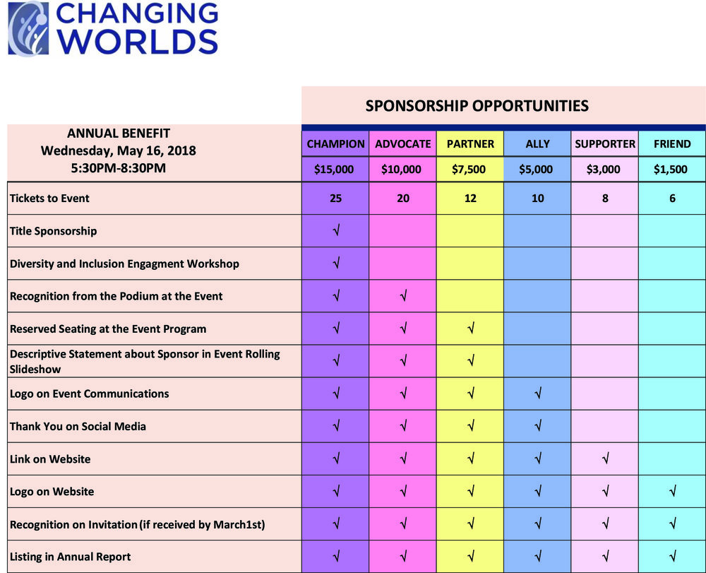 Sponsorship Opportunities.Levels 2018 Final for website2.jpg