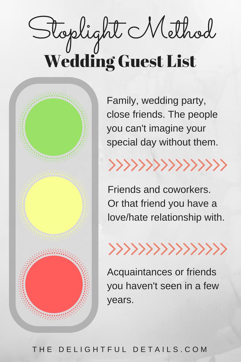 Family Wedding Party Close Friend Work Acquaintance