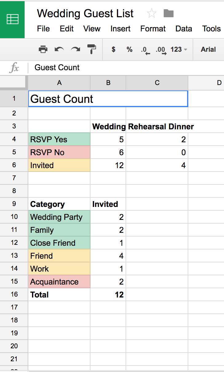 Guest Count In The Guest List Template Compiles The Total Number Of Guests  That Have Responded Yes Or No For Events, And How Many Guests Are Invited  Within ...  Event Guest List Template