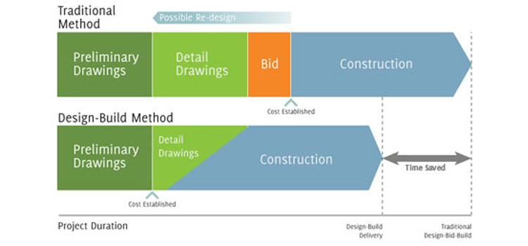 traditional-methods-design-build.jpg