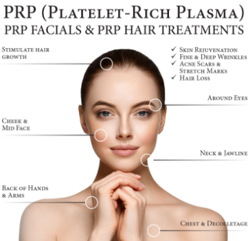 prp injection uses