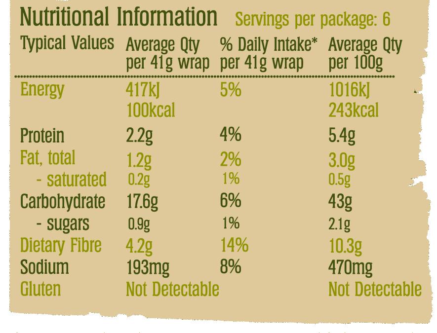BFree Wrap AUS_Multigrain_Nutritional Label.jpg