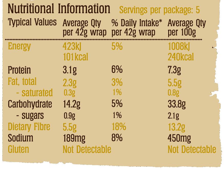 BFree Wrap AUS_Quinoa & Chia Seed_Nutritional Label.jpg