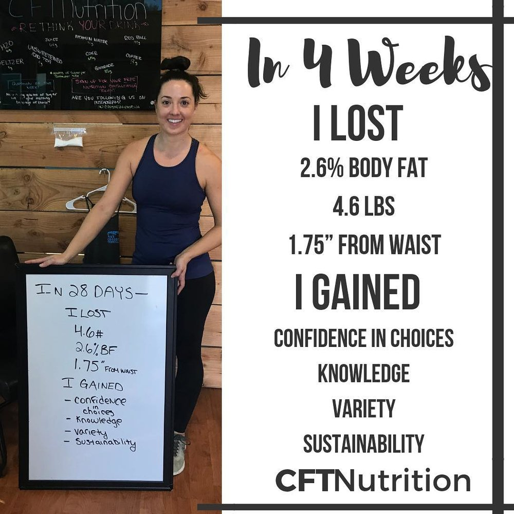 Caroline Morgan completed our 28 Day Nutrition Challenge this January/February & rolled into our Phase II 1:1 Nutrition Coaching.  Caroline is a perfect example. Most of those calculators have people chronically under eating. It's important to learn where your maintenance is so you're not in a constant deficit, trashing not only your performance goals but your metabolism & hormones. Feel like junk? Not hitting your goals? Learn how to fuel your body right! .