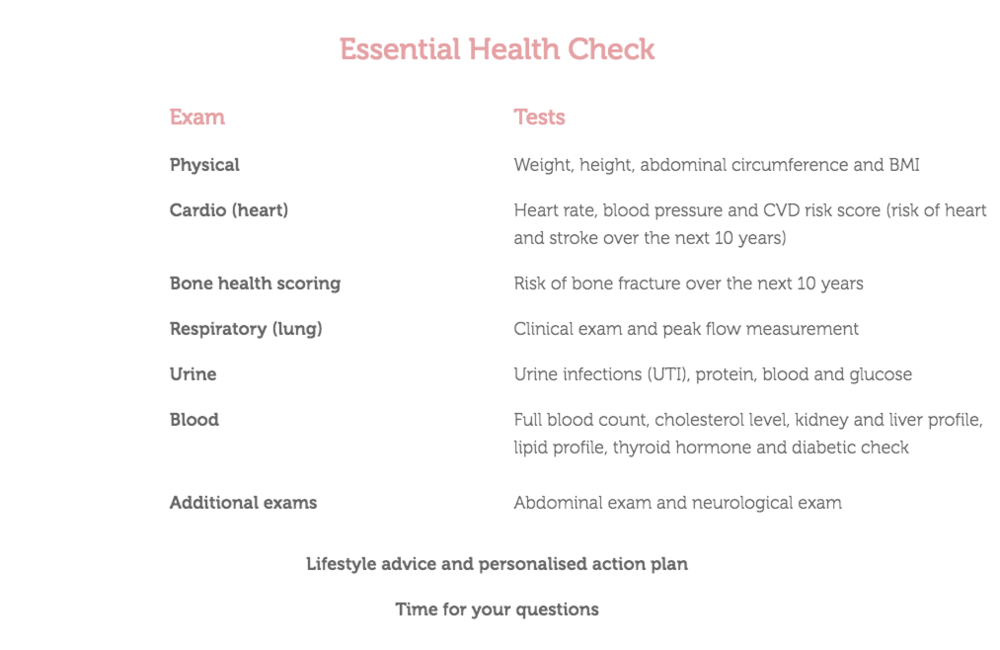 Essential Health Check - Well Man.png