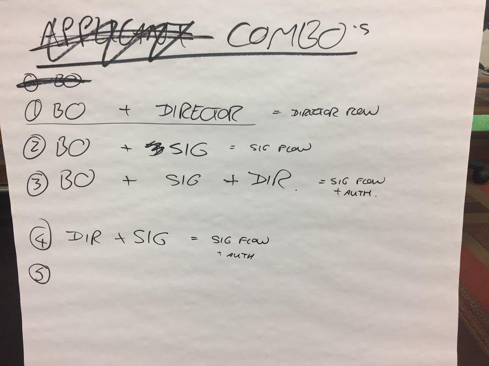 05_Combos.JPG