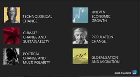 - Çalışmada, bugün ortaya çıktığı bilinen ve gelecekte de devam edecek olan altı itici güç özetleniyor: Teknolojik değişim, iklim değişikliği ve sürdürülebilirlik, politik değişim ve çok kutupluluk, ülke içi ve ülkeler arası eşitsiz ekonomik büyüme, nüfus değişimi ve son olarak küreselleşme ve göç. Bu altı husus, belirlenen sekiz küresel trendin dayanağını oluşturuyor.
